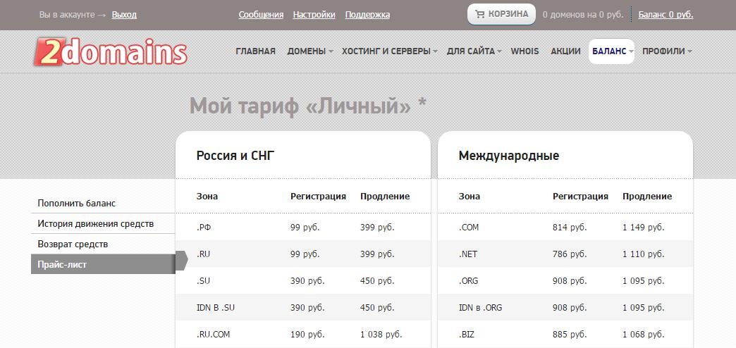 Регистрация домена за 99 рублей